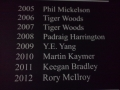 _Recent PGA Winners'