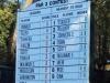 masters-par-3-scoreboard-4-6-11