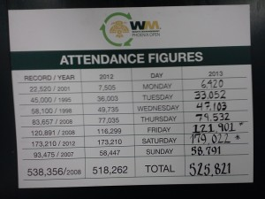The numbers speak for themselves... 179,022 on Saturday and more than $80 million to charity!