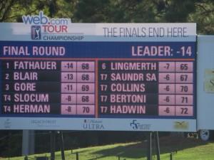The final scoreboard for the 2014 Web.com Tour Championship.