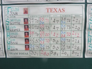Winning scores of Texas!