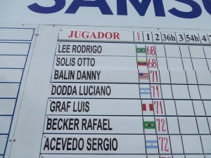 Danny Balin's name on the board at La Planicie CC, now at the top of the leaderboard at the 2015 Guatemala Stella Artois Open!
