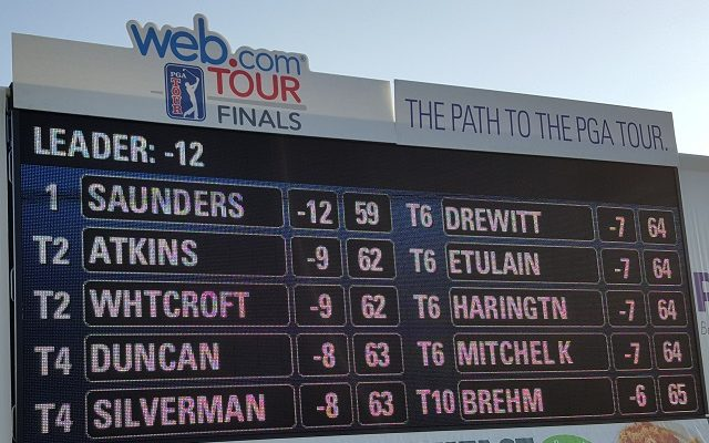 Sizzling Sam Saunders Shoots 59 to Lead the 2018 Web.com Tour Championship